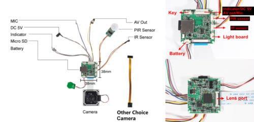 BC-1080 PIR-Kamera-Modul -7